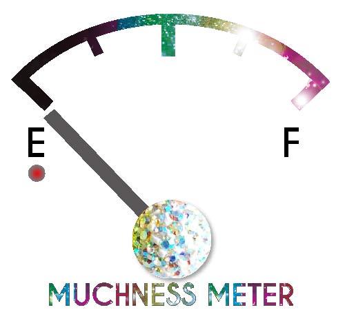 Muchness-meter2